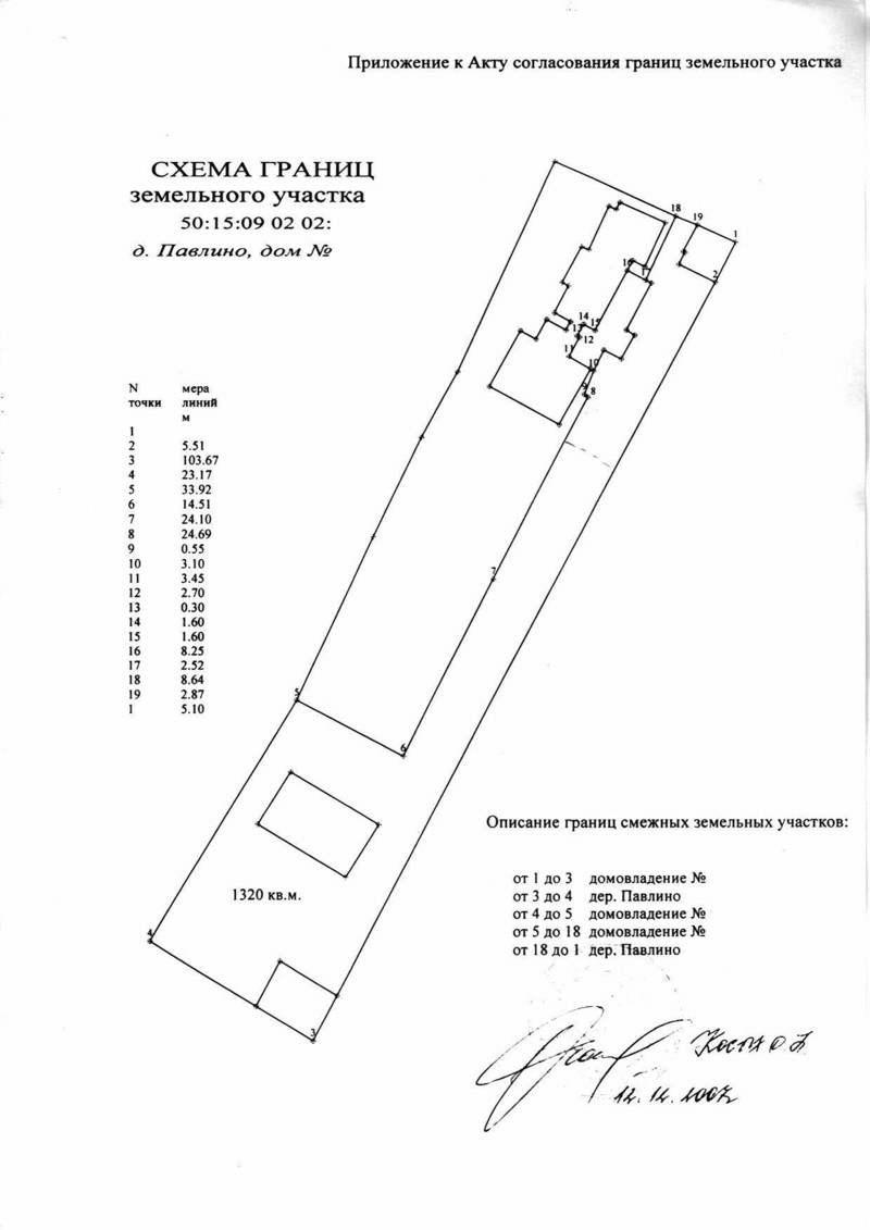 Схема границ земельного участка