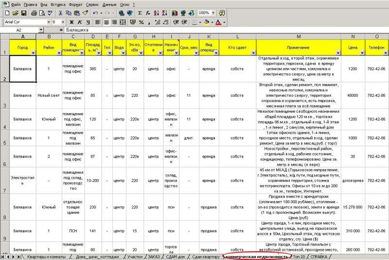 База данных коммерческая недвижимость Аренда офиса в Москве от собственника без посредников Хвалынский бульвар
